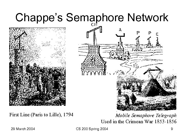 Chappe's Semaphore Network First Line (Paris to Lille), 1794 29 March 2004 Mobile Semaphore