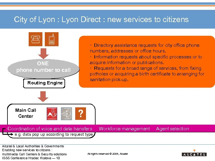 City of Lyon : Lyon Direct : new services to citizens ONE phone number