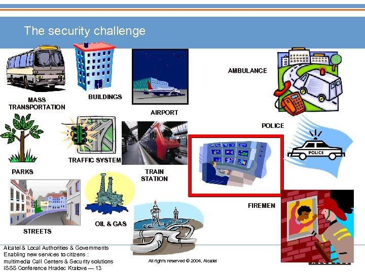 The security challenge AMBULANCE MASS TRANSPORTATION BUILDINGS AIRPORT POLICE TRAFFIC SYSTEM TRAIN STATION PARKS