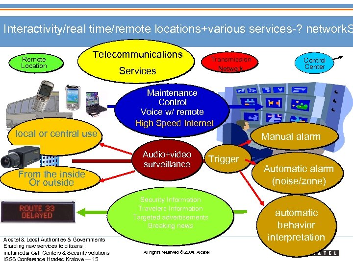 Interactivity/real time/remote locations+various services-? network. S Remote Location Telecommunications Transmission Network Telecommunications Services local