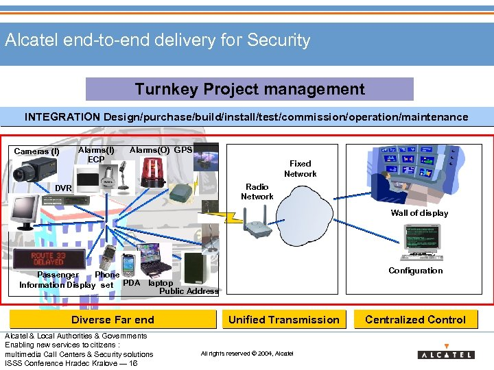 Alcatel end-to-end delivery for Security Turnkey Project management INTEGRATION Design/purchase/build/install/test/commission/operation/maintenance Alarms(I) ECP Cameras (I)