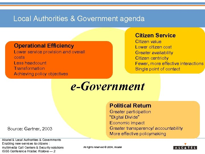 Local Authorities & Government agenda Citizen Service Citizen value Lower citizen cost Greater availability