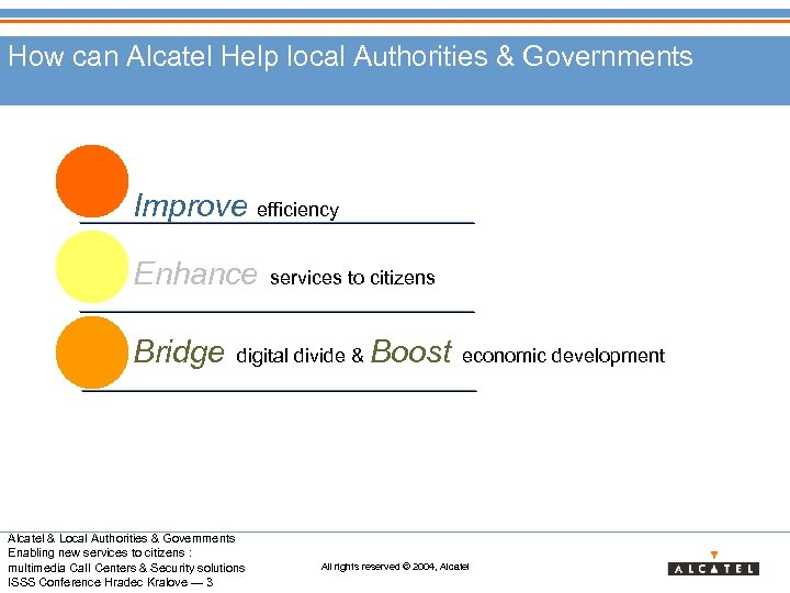 How can Alcatel Help local Authorities & Governments Improve efficiency Enhance services to citizens