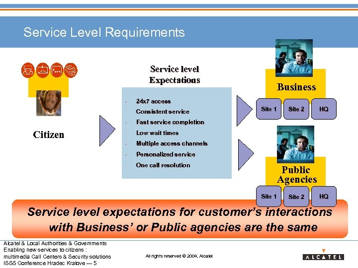 Service Level Requirements Service level Expectations • Consistent service • Fast service completion •