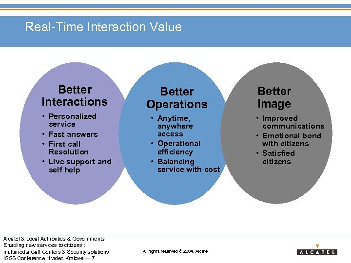 Real-Time Interaction Value Better Interactions • Personalized service • Fast answers • First call