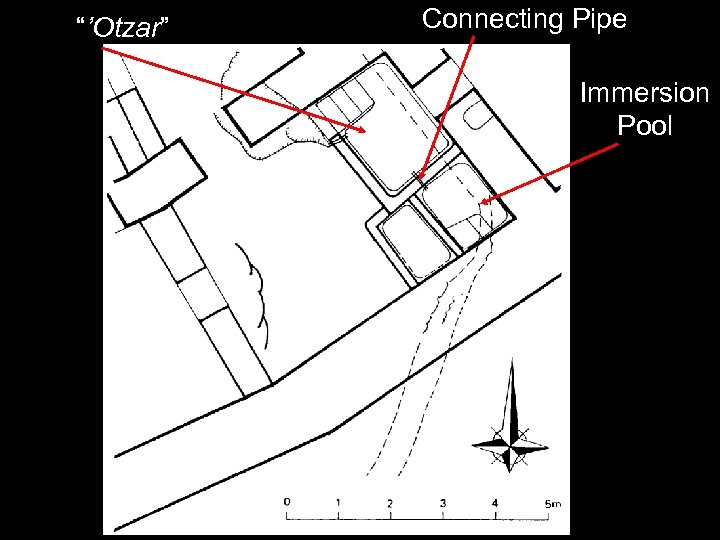 """'Otzar"" Connecting Pipe Immersion Pool"