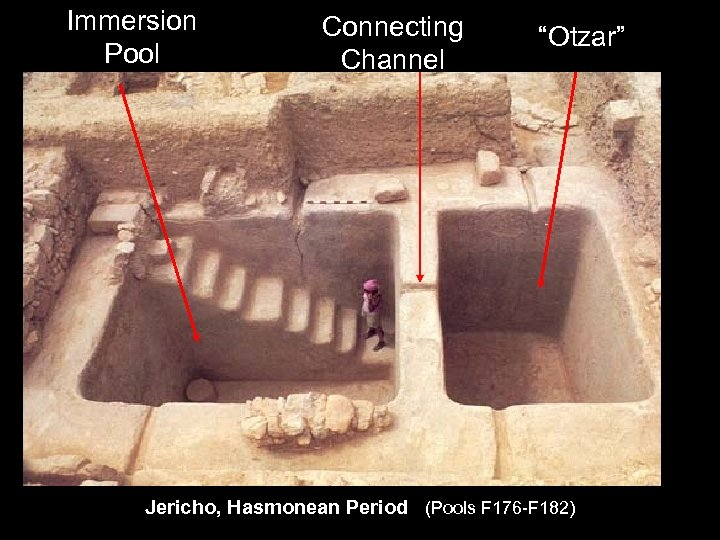 "Immersion Pool Connecting Channel ""Otzar"" Jericho, Hasmonean Period (Pools F 176 -F 182)"