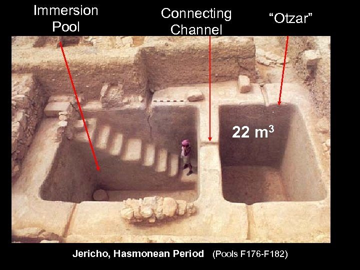 "Immersion Pool Connecting Channel ""Otzar"" 22 m 3 Jericho, Hasmonean Period (Pools F 176"
