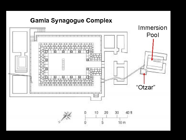 "Gamla Synagogue Complex Immersion Pool ""Otzar"""