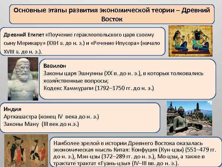 Основные этапы развития экономической теории – Древний Восток Древний Египет «Поучение гераклеопольского царя своему