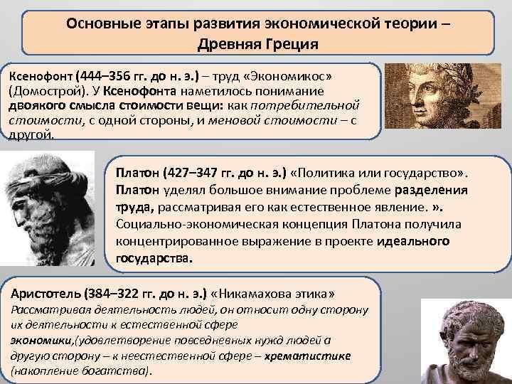 Основные этапы развития экономической теории – Древняя Греция Ксенофонт (444– 356 гг. до н.