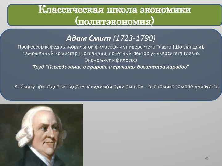 Классическая школа экономики (политэкономия) Адам Смит (1723 -1790) Профессор кафедры моральной философии университета Глазго