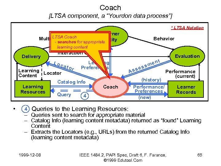 "Coach [LTSA component, a ""Yourdon data process""] * LTSA Notation Learner LTSA Multimedia. Coach"