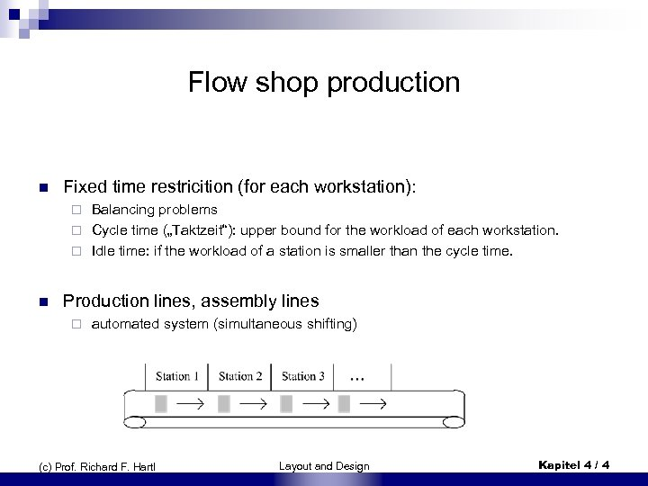 Flow shop production n Fixed time restricition (for each workstation): Balancing problems ¨ Cycle