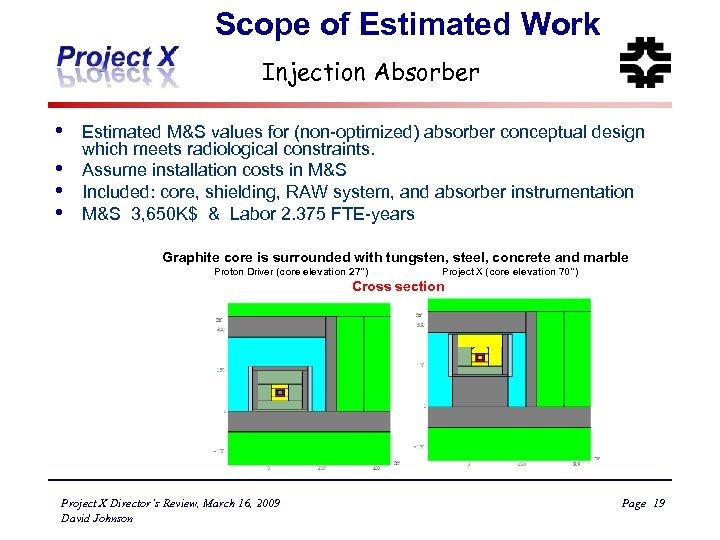 Scope of Estimated Work Injection Absorber • • Estimated M&S values for (non-optimized) absorber