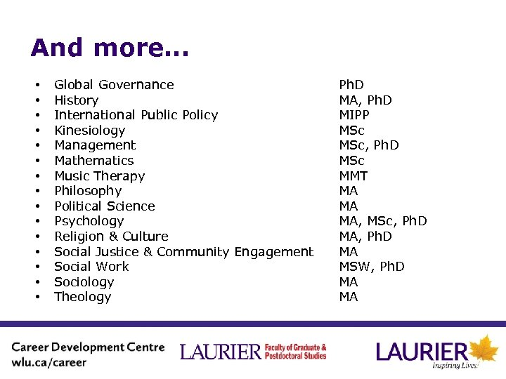 And more… • • • • Global Governance History International Public Policy Kinesiology Management