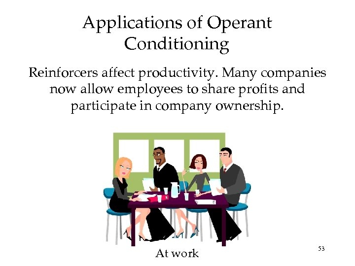 Applications of Operant Conditioning Reinforcers affect productivity. Many companies now allow employees to share