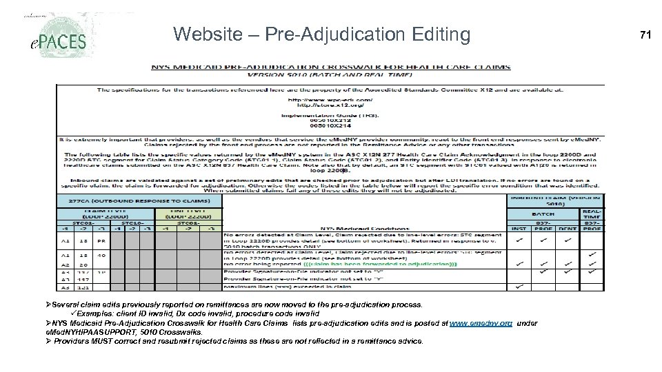 Website – Pre-Adjudication Editing ØSeveral claim edits previously reported on remittances are now moved