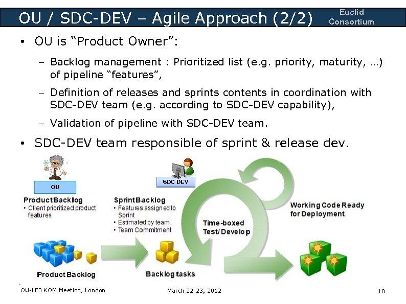 "OU / SDC-DEV – Agile Approach (2/2) Euclid Consortium • OU is ""Product Owner"":"