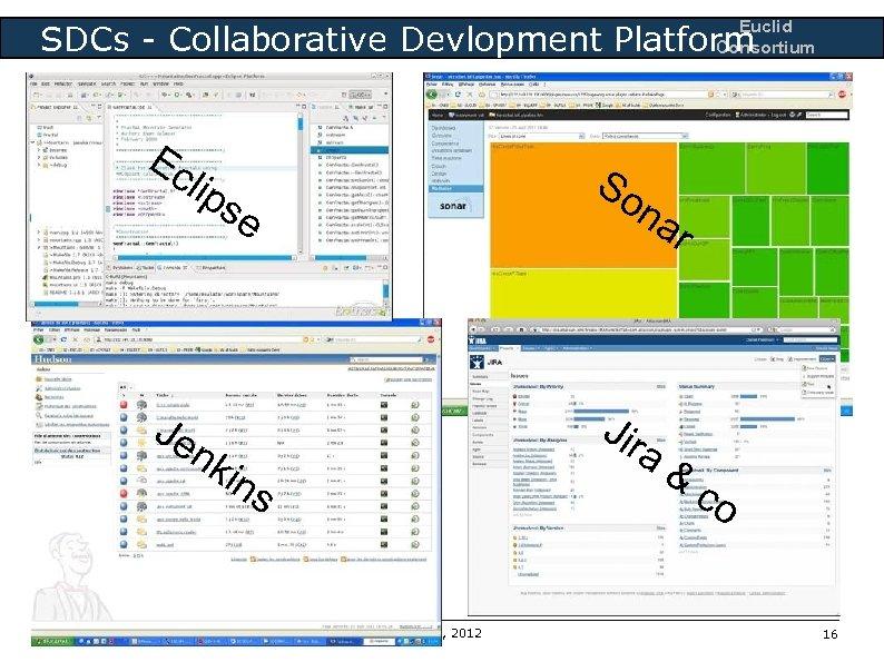 Euclid Consortium SDCs - Collaborative Devlopment Platform Ec li So ps na r e