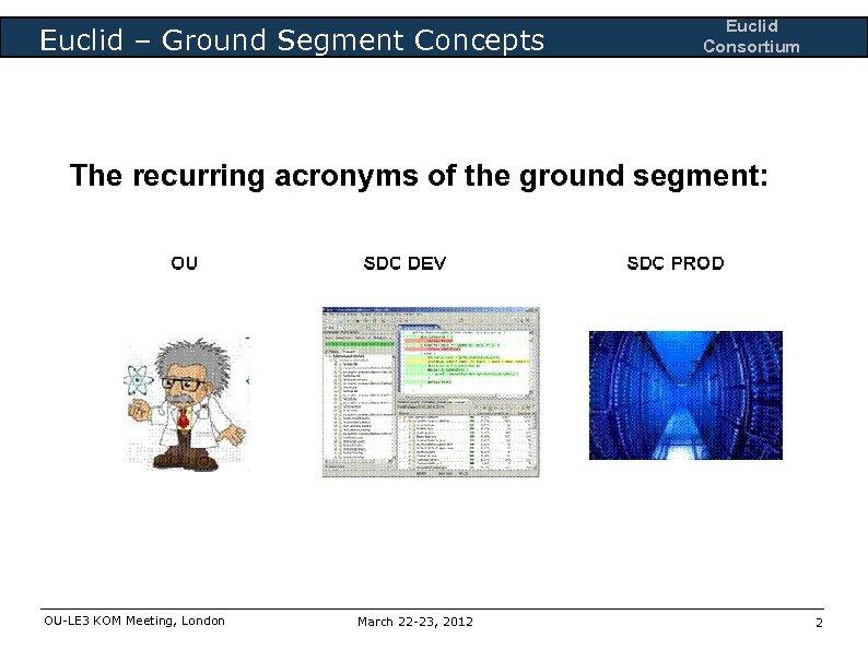 Euclid – Ground Segment Concepts Euclid Consortium The recurring acronyms of the ground segment: