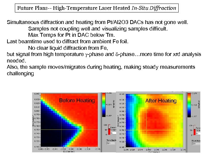 Future Plans-- High-Temperature Laser Heated In-Situ Diffraction Simultaneous diffraction and heating from Pt/Al 2