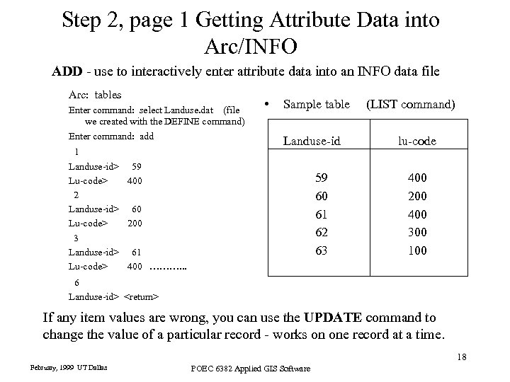 Step 2, page 1 Getting Attribute Data into Arc/INFO ADD - use to interactively