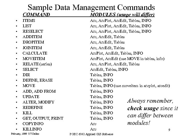 Sample Data Management Commands COMMAND • • • • • • MODULES (usage will