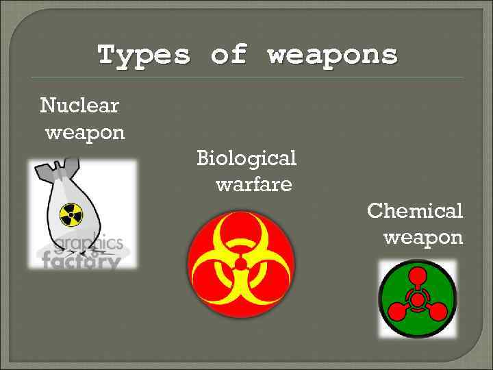 Types of weapons Nuclear weapon Biological warfare Chemical weapon