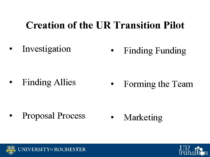 Creation of the UR Transition Pilot • Investigation • Finding Funding • Finding Allies