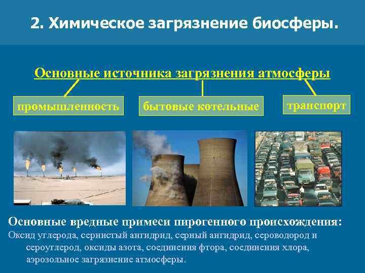 2. Химическое загрязнение биосферы. Основные источника загрязнения атмосферы промышленность бытовые котельные транспорт Основные вредные