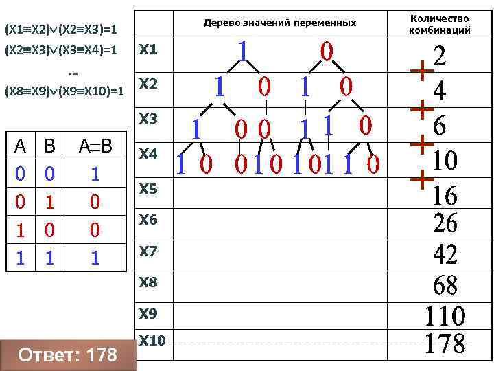 (Х 1 Х 2) (Х 2 Х 3)=1 (Х 2 Х 3) (Х 3