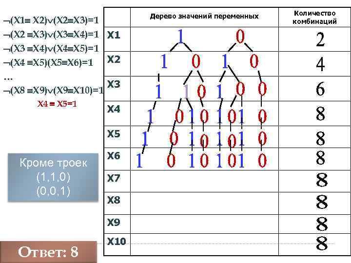 (Х 1 Х 2) (Х 2 Х 3)=1 (Х 2 Х 3) (Х