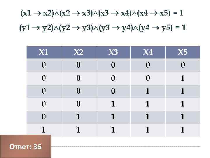 (x 1 x 2) (x 2 x 3) (x 3 x 4) (x 4