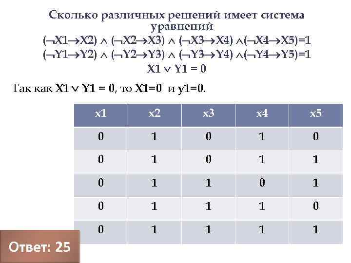 Сколько различных решений имеет система уравнений ( Х 1 Х 2) ( Х 2