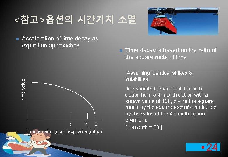 <참고>옵션의 시간가치 소멸 Acceleration of time decay as expiration approaches n Time decay is