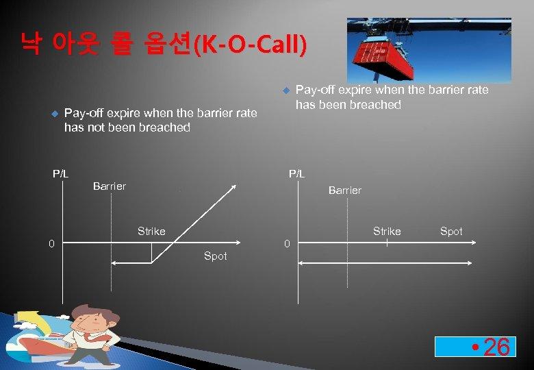 낙 아웃 콜 옵션(K-O-Call) u u Pay-off expire when the barrier rate has not