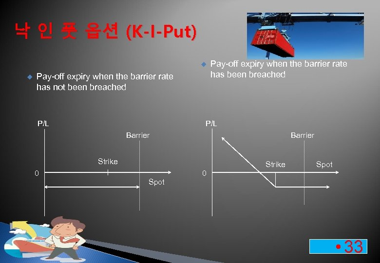 낙 인 풋 옵션 (K-I-Put) u u Pay-off expiry when the barrier rate has