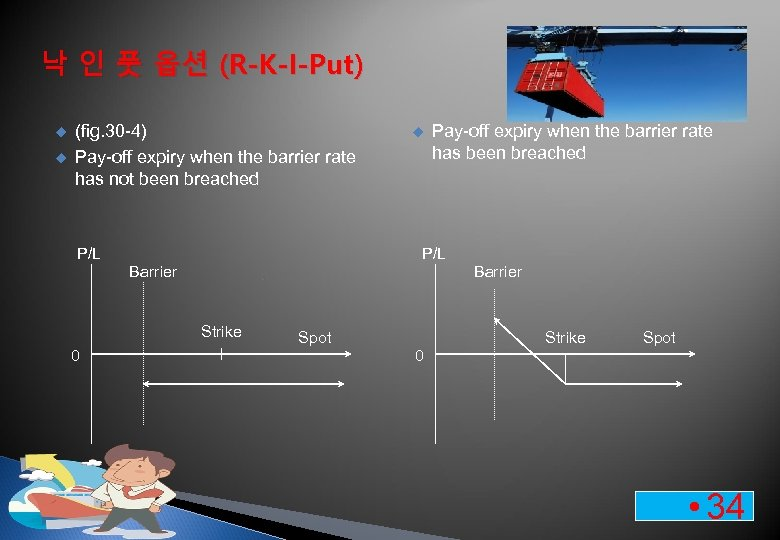낙 인 풋 옵션 (R-K-I-Put) u u (fig. 30 -4) Pay-off expiry when the