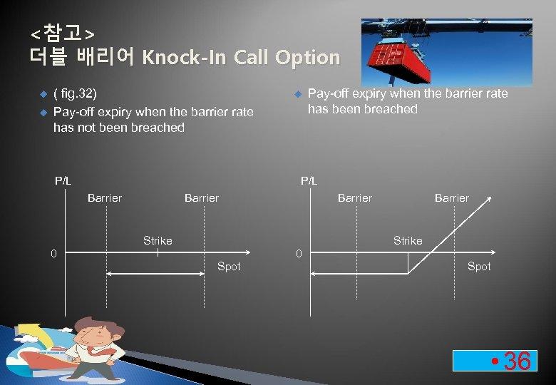 <참고> 더블 배리어 Knock-In Call Option u u ( fig. 32) Pay-off expiry when