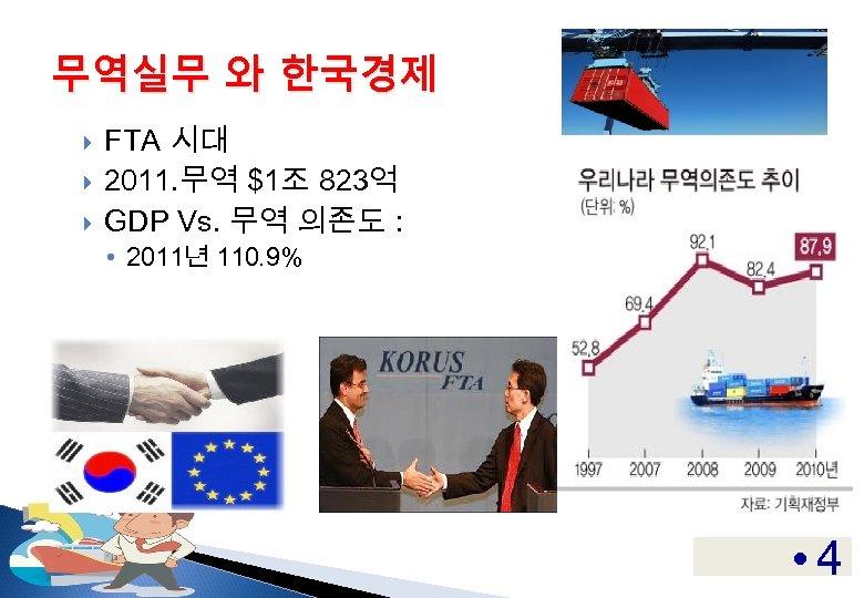 무역실무 와 한국경제 FTA 시대 2011. 무역 $1조 823억 GDP Vs. 무역 의존도 :