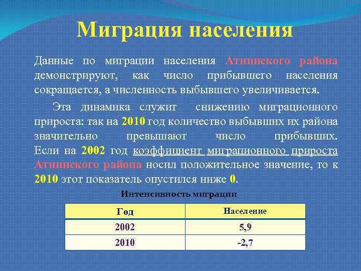 Миграция населения Данные по миграции населения Атнинского района демонcтрируют, как число прибывшего населения сокращается,