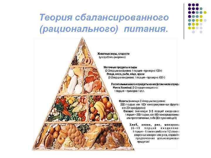 Диеты Рациональная Сбалансированная. Рациональное питание: нормы, принципы, правила