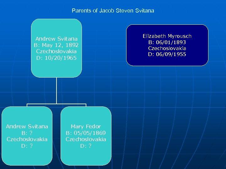 Parents of Jacob Steven Svitana Andrew Svitana B: May 12, 1892 Czechoslovakia D: 10/20/1965
