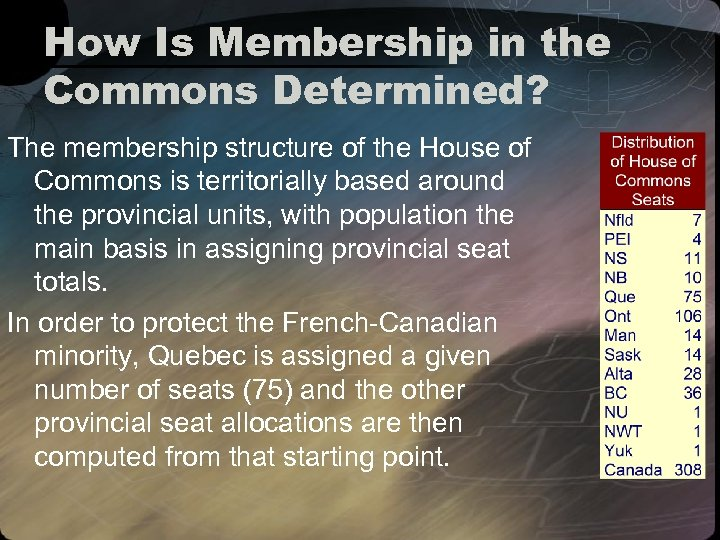 How Is Membership in the Commons Determined? The membership structure of the House of