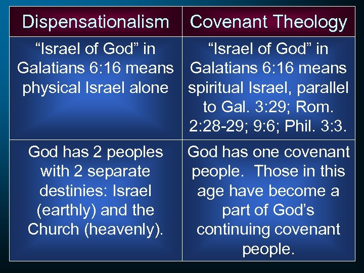 """Dispensationalism Covenant Theology """"Israel of God"""" in Galatians 6: 16 means physical Israel alone"""