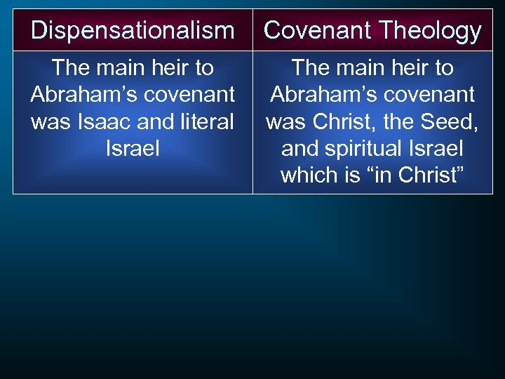 Dispensationalism Covenant Theology The main heir to Abraham's covenant was Isaac and literal Israel