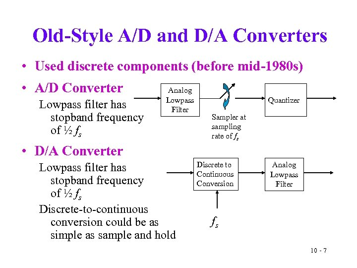 Old-Style A/D and D/A Converters • Used discrete components (before mid-1980 s) • A/D