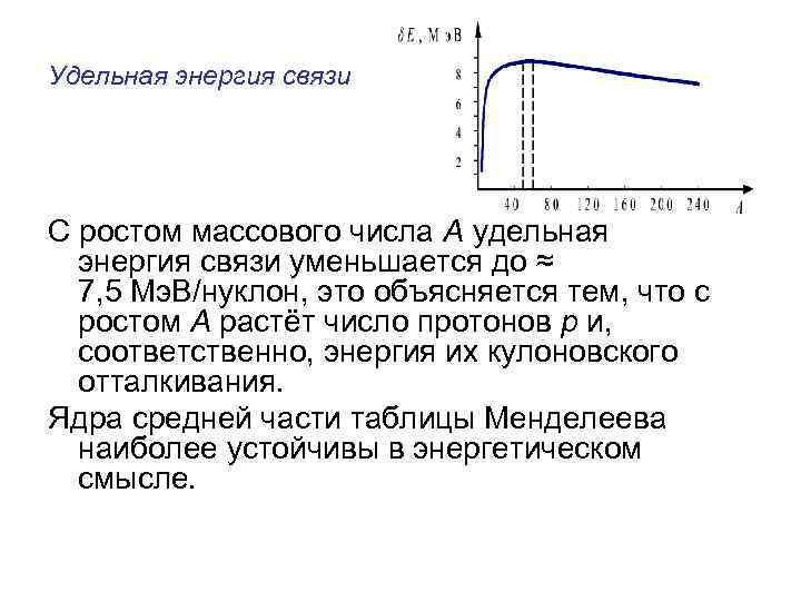 Удельная энергия связи С ростом массового числа А удельная энергия связи уменьшается до ≈