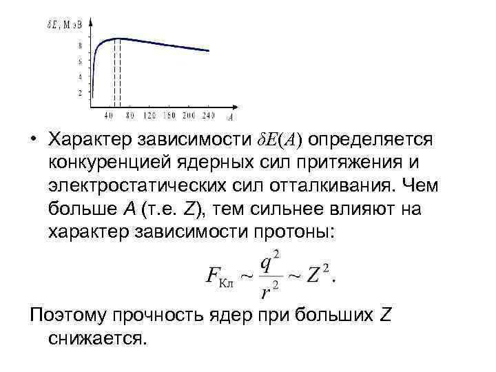• Характер зависимости δЕ(А) определяется конкуренцией ядерных сил притяжения и электростатических сил отталкивания.